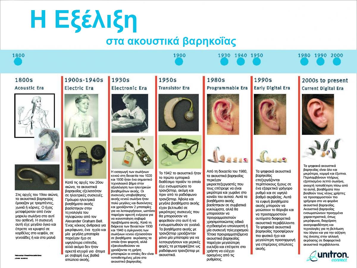 Η εξέλιξη των ακουστικών