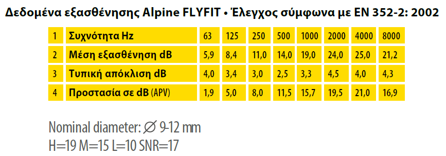 table-flyfit