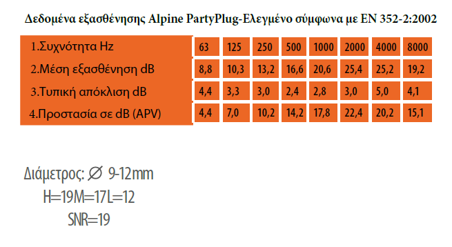 table-partyplug