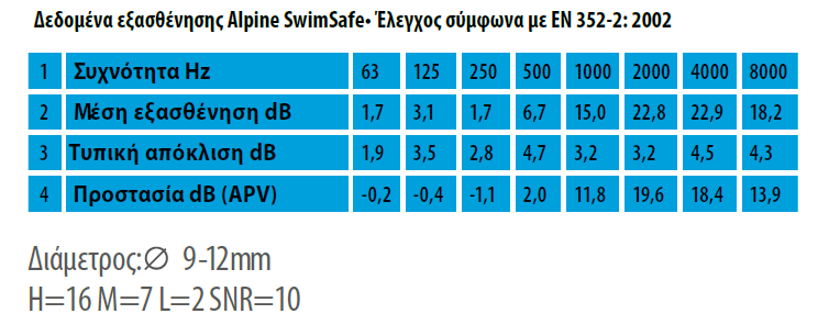 table-swimsafe