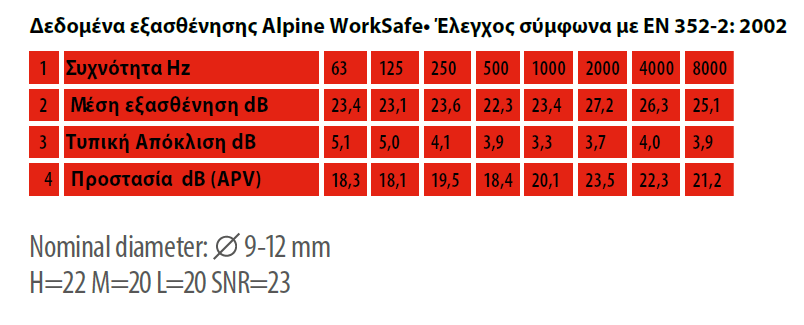table-worksafe