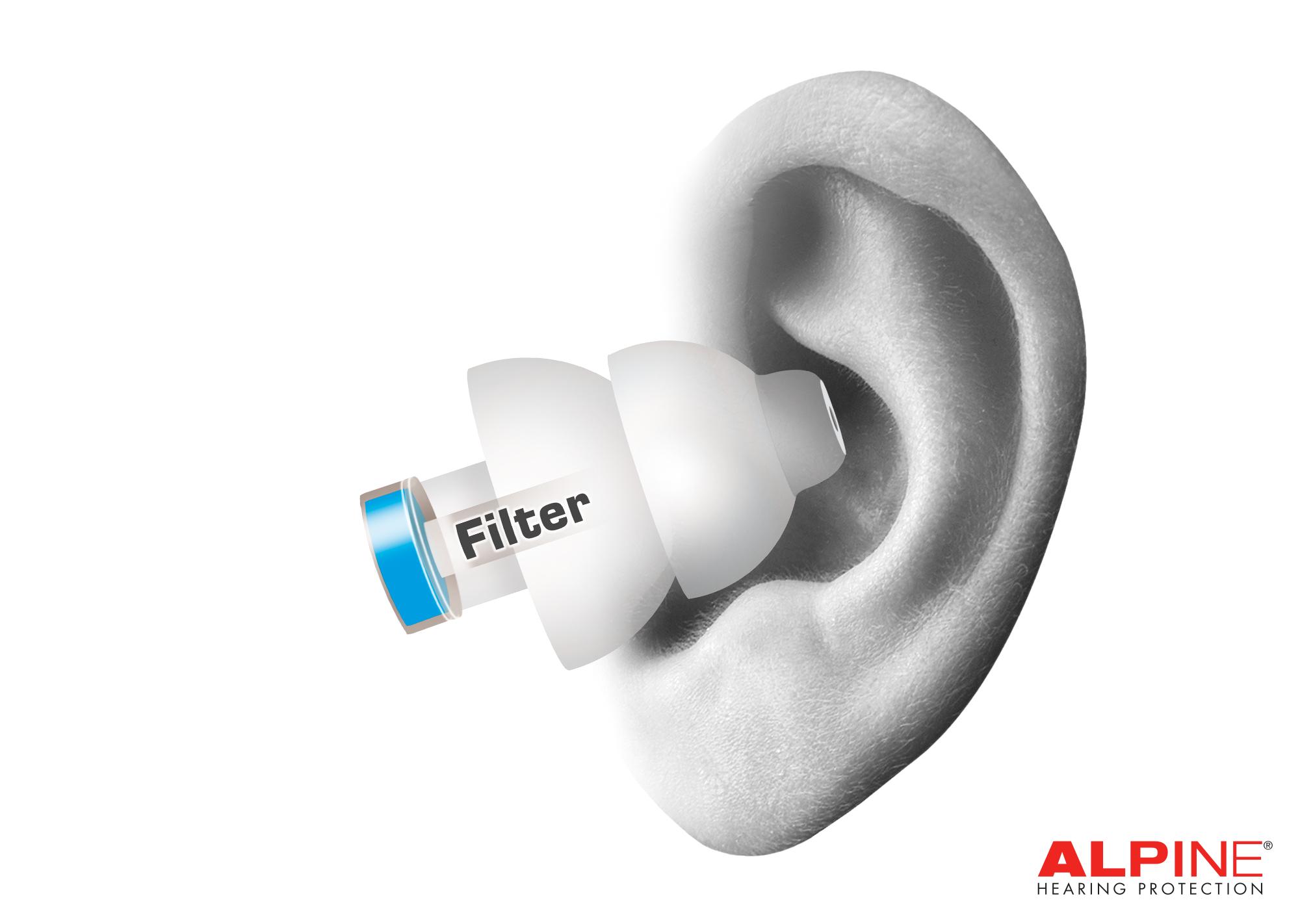 alpine-surfsafe-earplug-in-front-of-ear